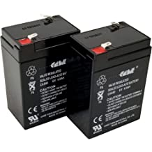 Mighty Max Battery 12V 7.2Ah Compatible Battery for APC BP2808BPNP 6 Pack Brand Product